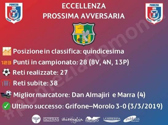 Alla scoperta della prossima avversaria: il Grifone Gialloverde di Gian Luca Berruti