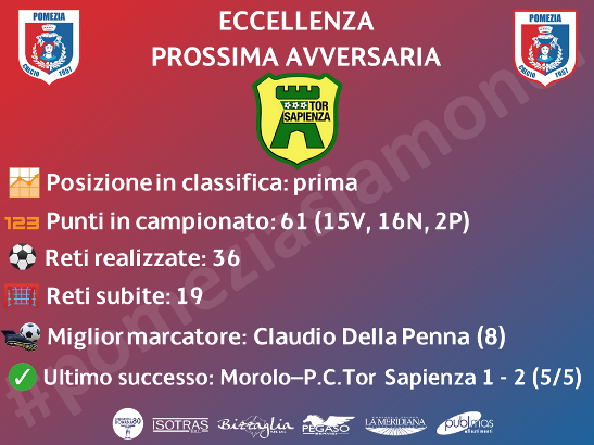 Alla scoperta della prossima avversaria: la Pro Calcio Tor Sapienza di Fabrizio Anselmi